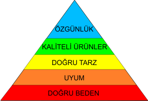 Şıklık Piramidi